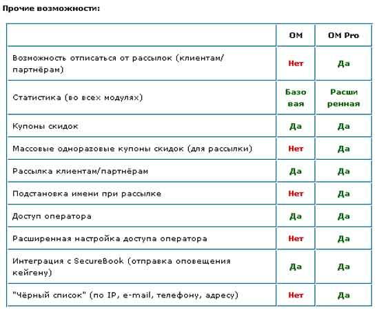 Что такое партнерская программа часть3 или Как работать с партнерскими ссылками