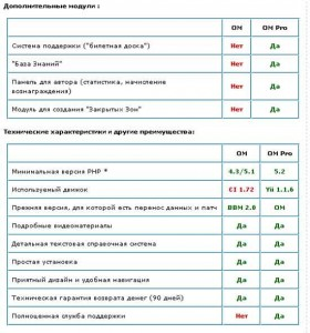 Таблица6,7