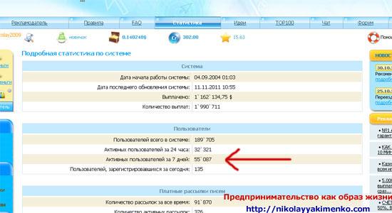 Статистика сервиса wmmail.ru