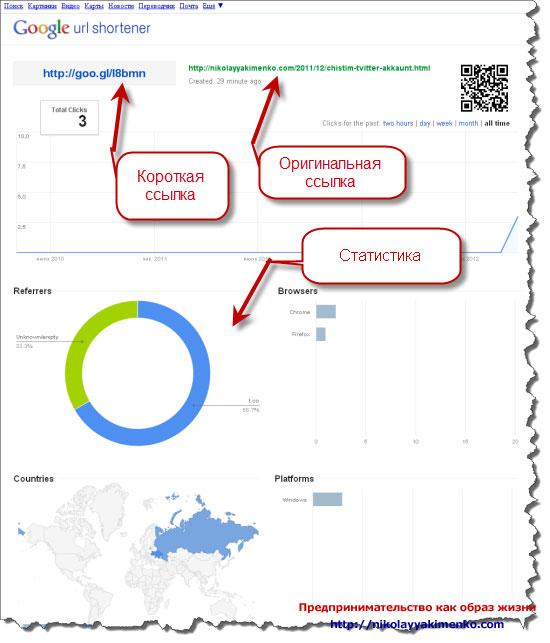 Сервис Google url shortener. Страничка статистики