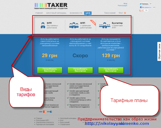 Тарифы сервиса taxer.ua