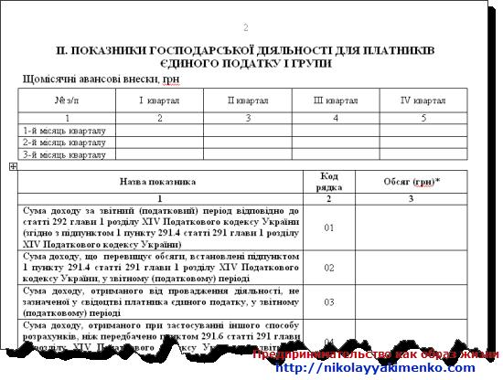 2-я страница налоговой декларации плательщика единого налога