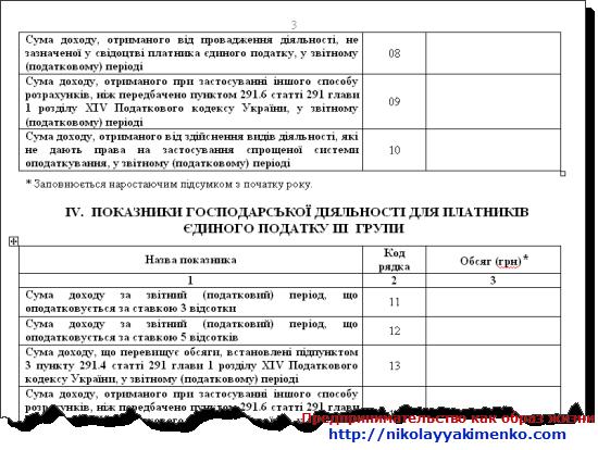 3-я страница налоговой декларации плательщика единого налога
