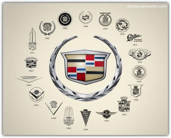 Развитие логотипа Сadillac