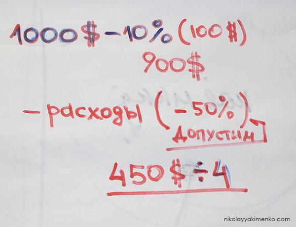 деньги, бюджет, финансы, метод 4 конверта